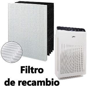 Filtro para purificador de aire con filtro HEPA Winix Zero