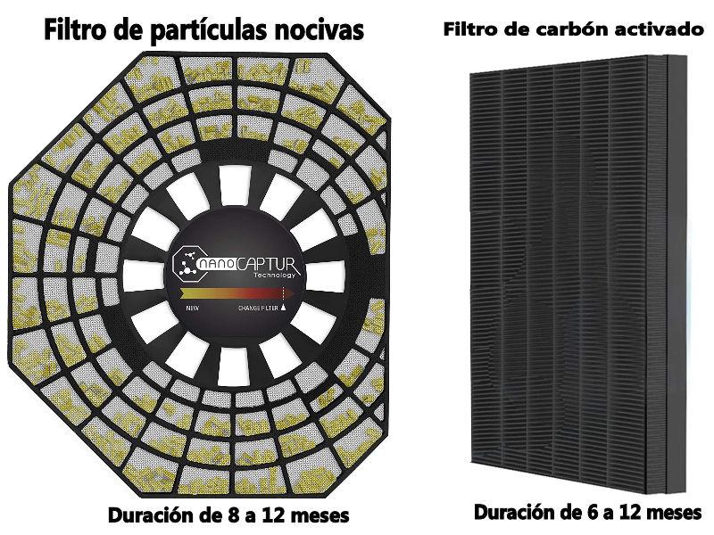 Tipos de filtros para purificadores de aire